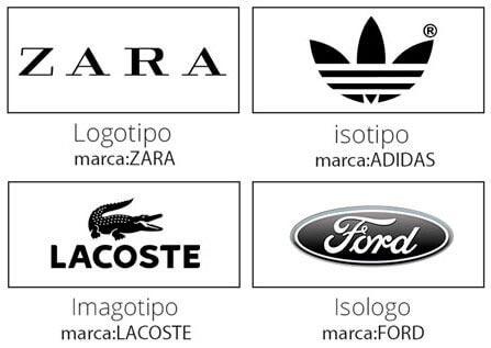 Marca personal identidad visual