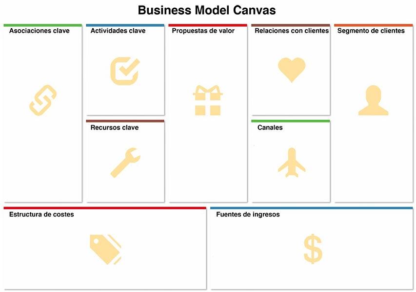 Auditoría digital Jerez de la Frontera modelo Canvas
