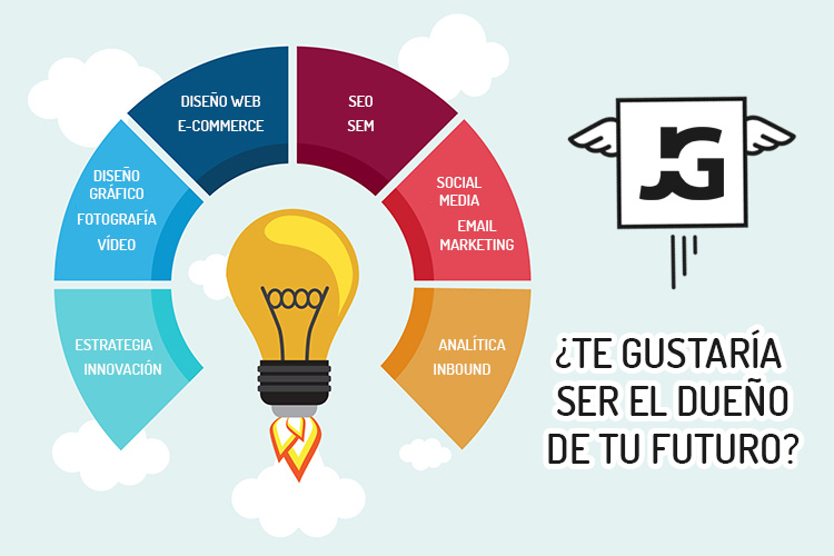 Máster y cursos online de marketing digital UCA materias y módulos