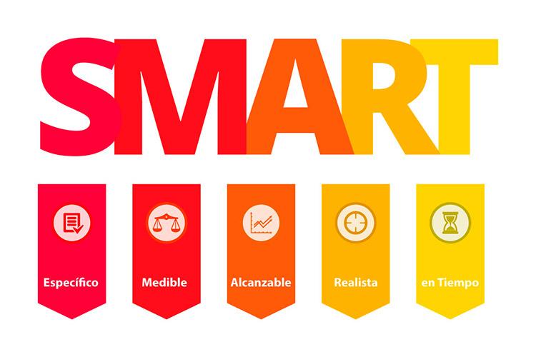 Taller de estrategia para proyectos digitales UCA objetivos SMART